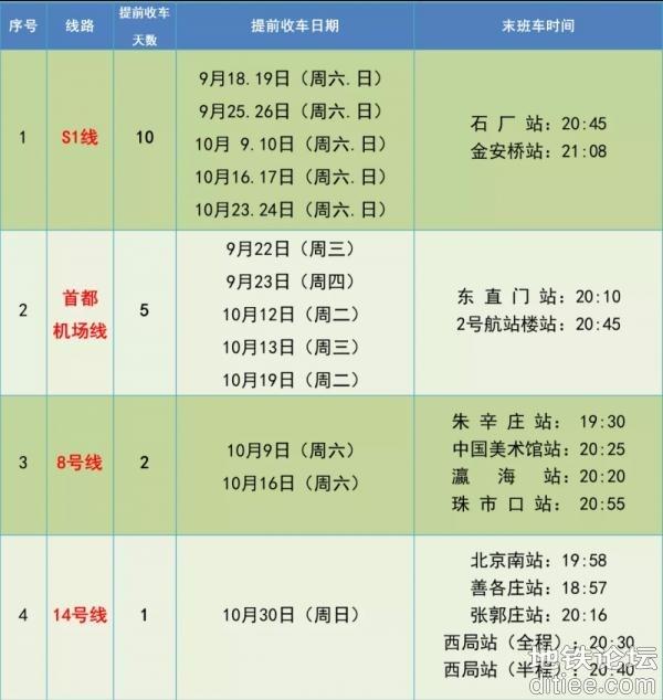 北京4条地铁线本周六起陆续提前结束运营 配合年底地铁新...
